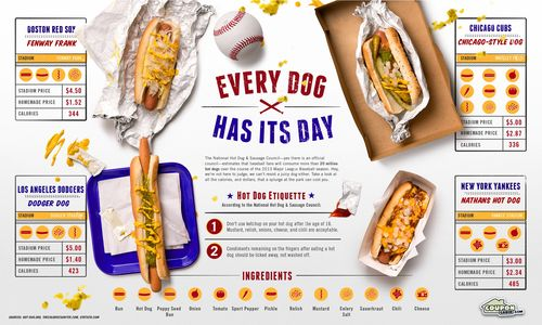 CouponCabin-Hot-Dog-Infographic