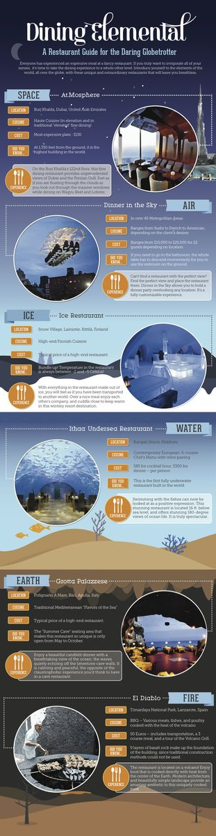 Partstown_Elemental_Dining_Infographic2