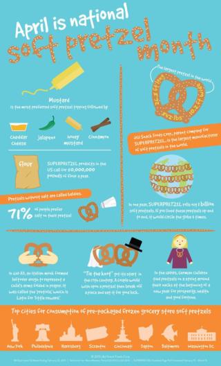 Pretzel infographic